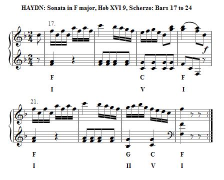 g Major Perfect Cadence a Perfect Cadence c Major
