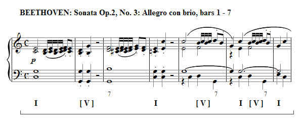 Static Harmony Prolongations