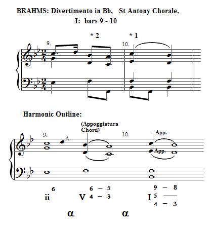 Functional Harmony Appoggiatura Chords