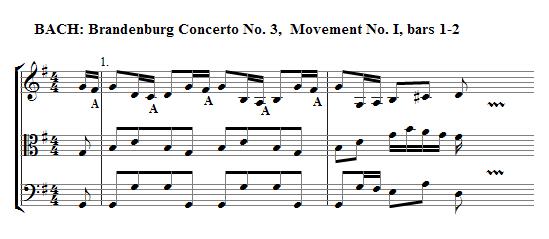 Functional Harmony Auxiliary Chords