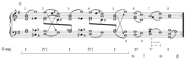 Schumann Voice Leading Analysis